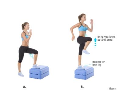 Image result for Goblet step-ups exercise